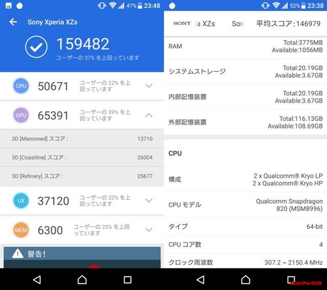 Xperia XZs(Android 7.1.1)実機AnTuTuベンチマークスコアは総合が159482点、3D性能が65391点。