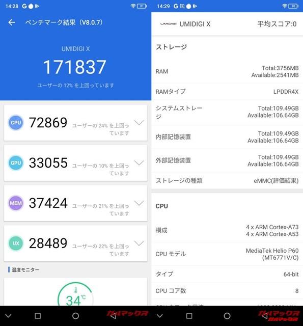 UMIDIGI X(Android 9)実機AnTuTuベンチマークスコアは総合が171837点、3D性能が37424点。