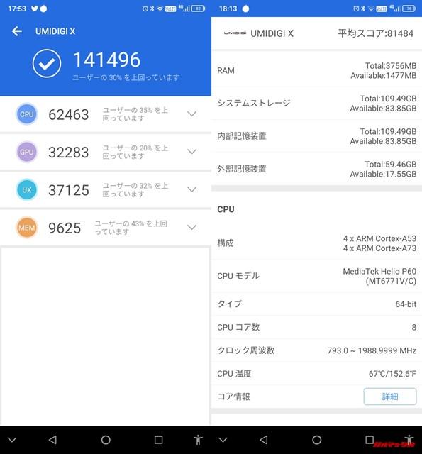 UMIDIGI X(Android 9)実機AnTuTuベンチマークスコアは総合が141496点、3D性能が32283点。