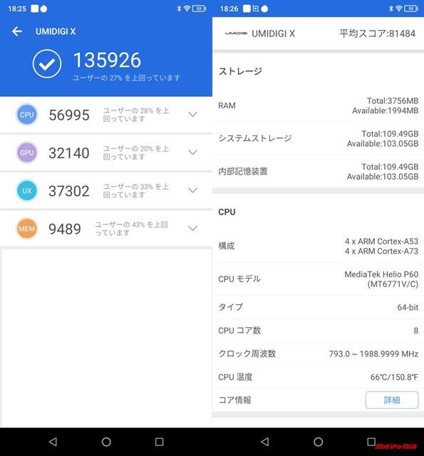UMIDIGI X(Android 9)実機AnTuTuベンチマークスコアは総合が135926点、3D性能が32140点。