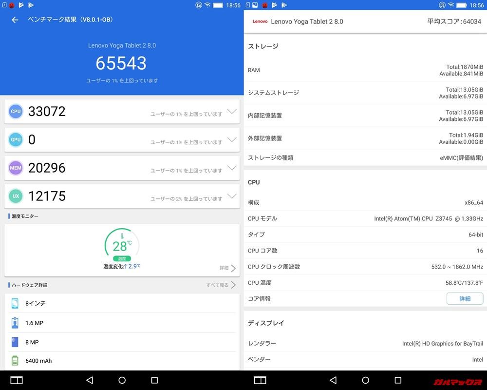 Lenovo YOGA Tablet 2 8.0(Android 9)実機AnTuTuベンチマークスコアは総合が65543点、3D性能が0点。