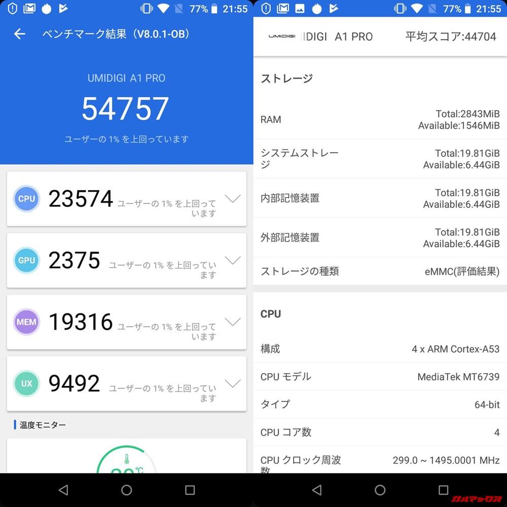 UMIDIGI A1 Pro(Android 9)実機AnTuTuベンチマークスコアは総合が54757点、3D性能が2375点。