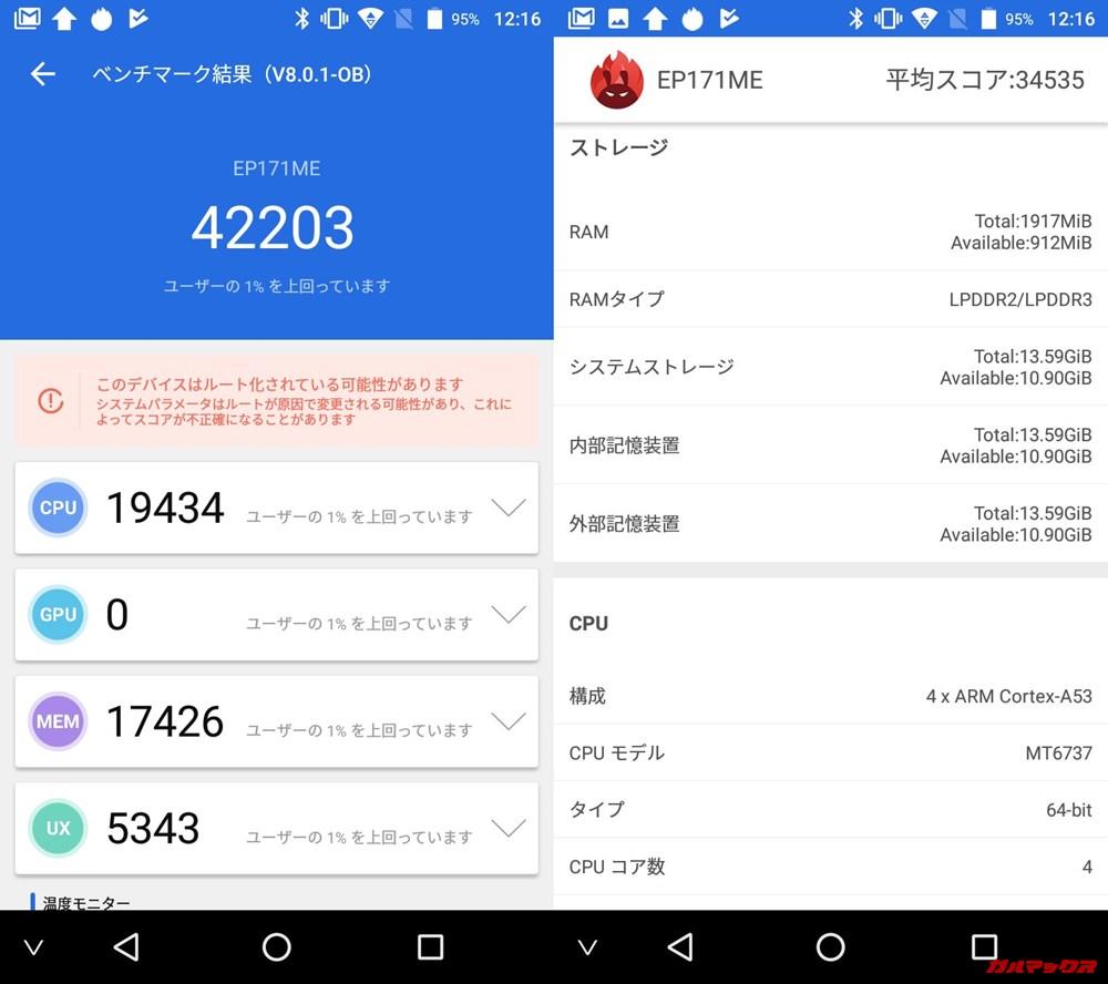 EveryPhone ME(Android 9)実機AnTuTuベンチマークスコアは総合が42203点、3D性能が0点。