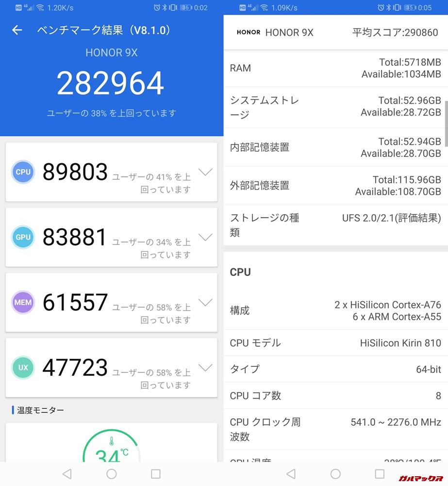 Honor9x(Android 9)実機AnTuTuベンチマークスコアは総合が282964点、3D性能が83881点。