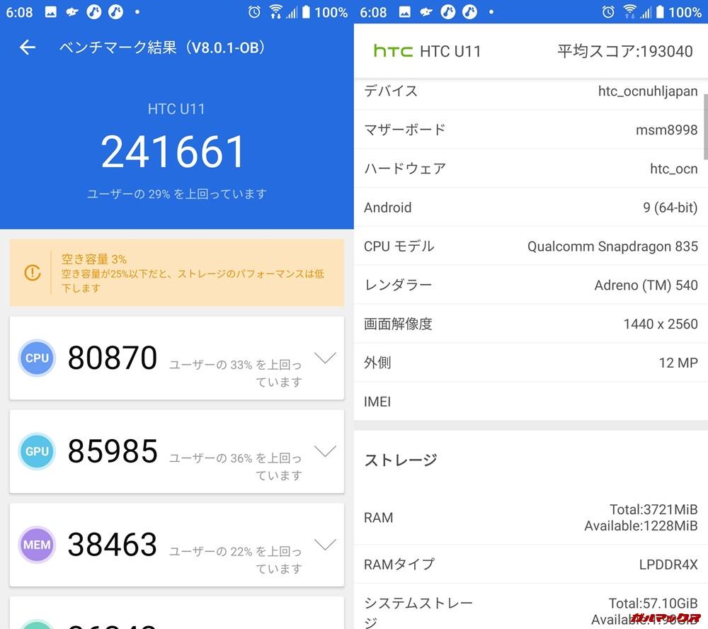 HTC U 11(Android 9)実機AnTuTuベンチマークスコアは総合が241661点、3D性能が85985点。