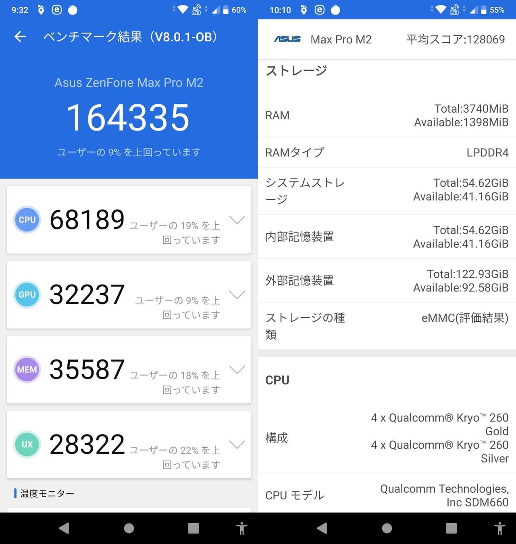 ZenFone Max Pro (M2)(Android 9)実機AnTuTuベンチマークスコアは総合が164335点、3D性能が32237点。