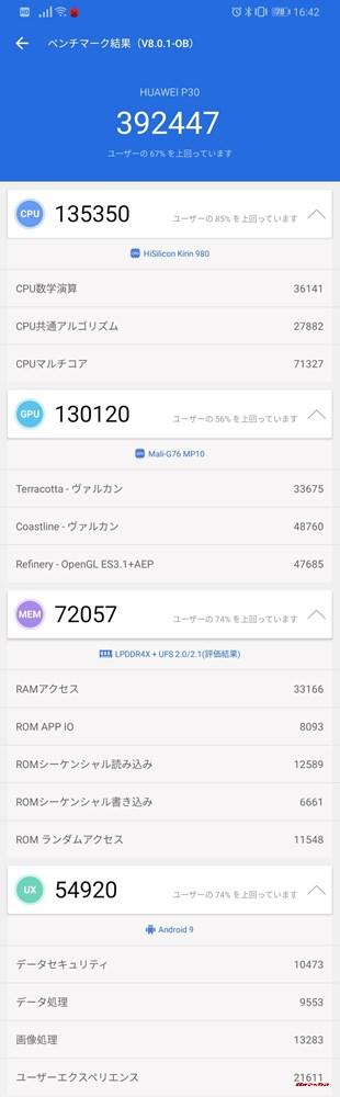 HUAWEI P30 Pro/RAM6GB(Android 9)実機AnTuTuベンチマークスコアは総合が392447点、3D性能が130120点。