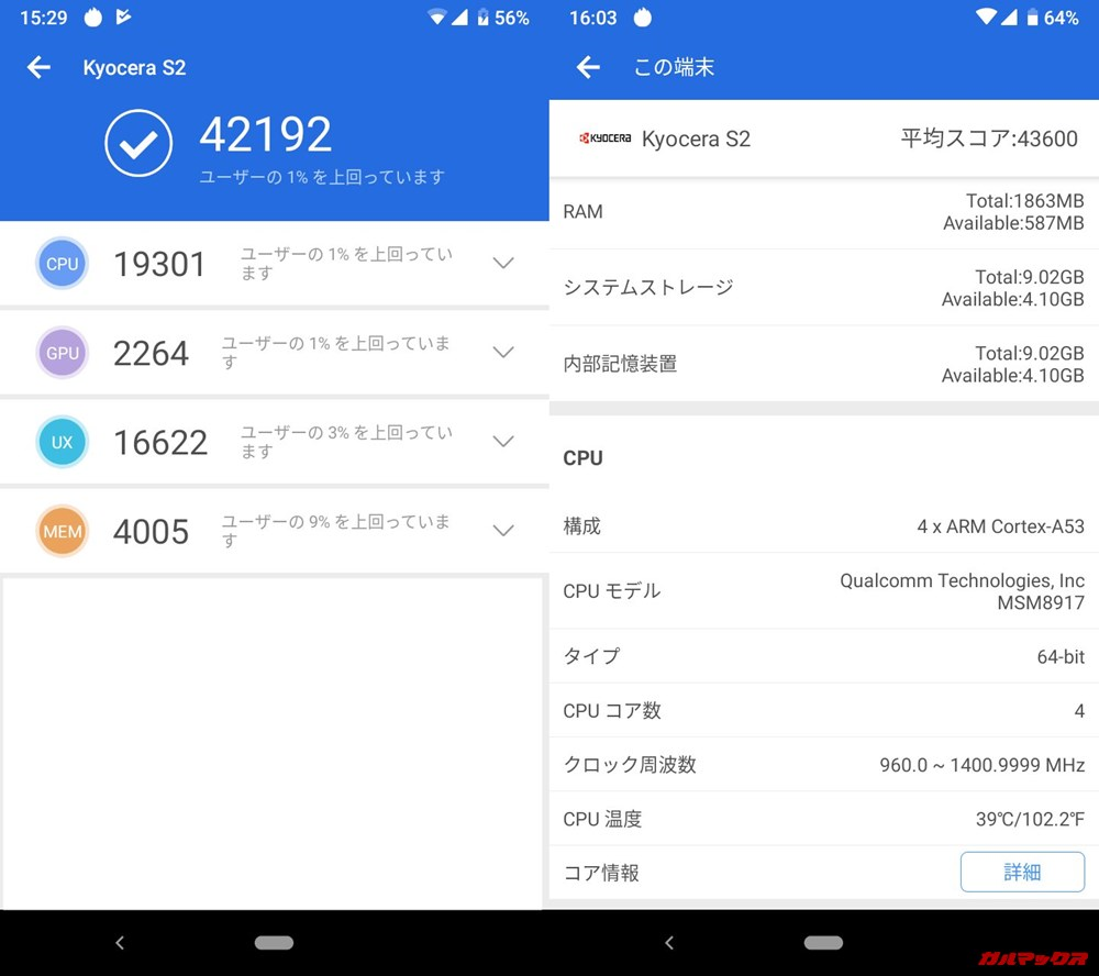 Android One S2(Android 9)実機AnTuTuベンチマークスコアは総合が42192点、3D性能が2264点。