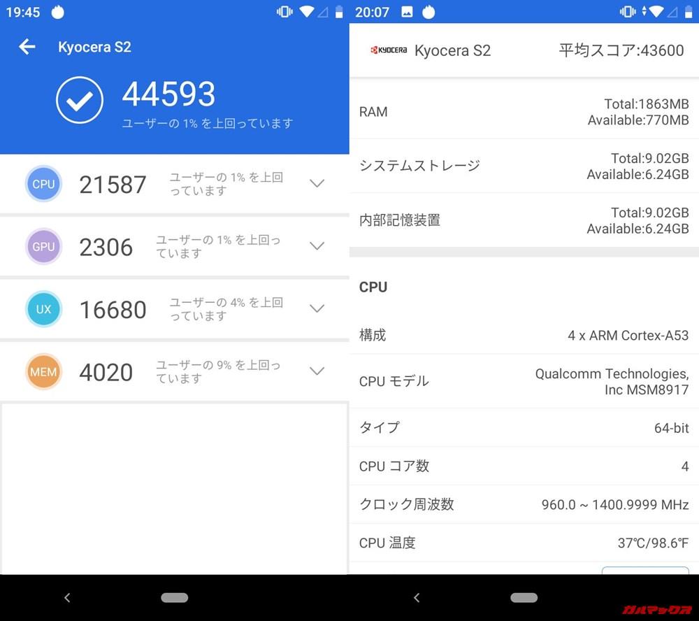 Android One S2(Android 9)実機AnTuTuベンチマークスコアは総合が44593点、3D性能が2306点。