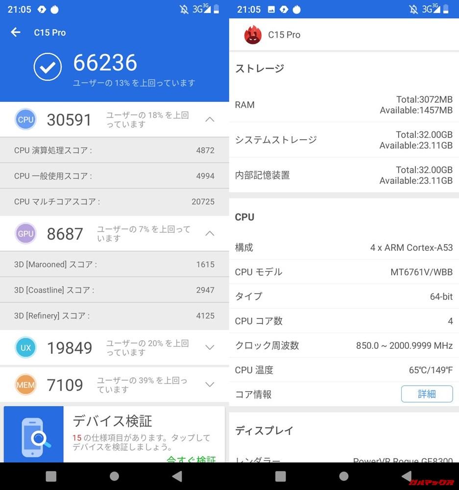 OUKITEL C15 Pro(Android 9)実機AnTuTuベンチマークスコアは総合が66236点、3D性能が8687点。