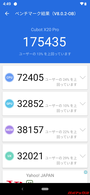 CUBOT X20 Pro(Android 9)実機AnTuTuベンチマークスコアは総合が175435点、3D性能が32852点。