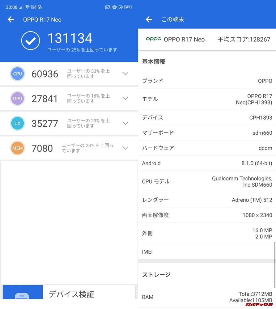 OPPO R17 Neo(Android 9)実機AnTuTuベンチマークスコアは総合が131134点、3D性能が27841点。