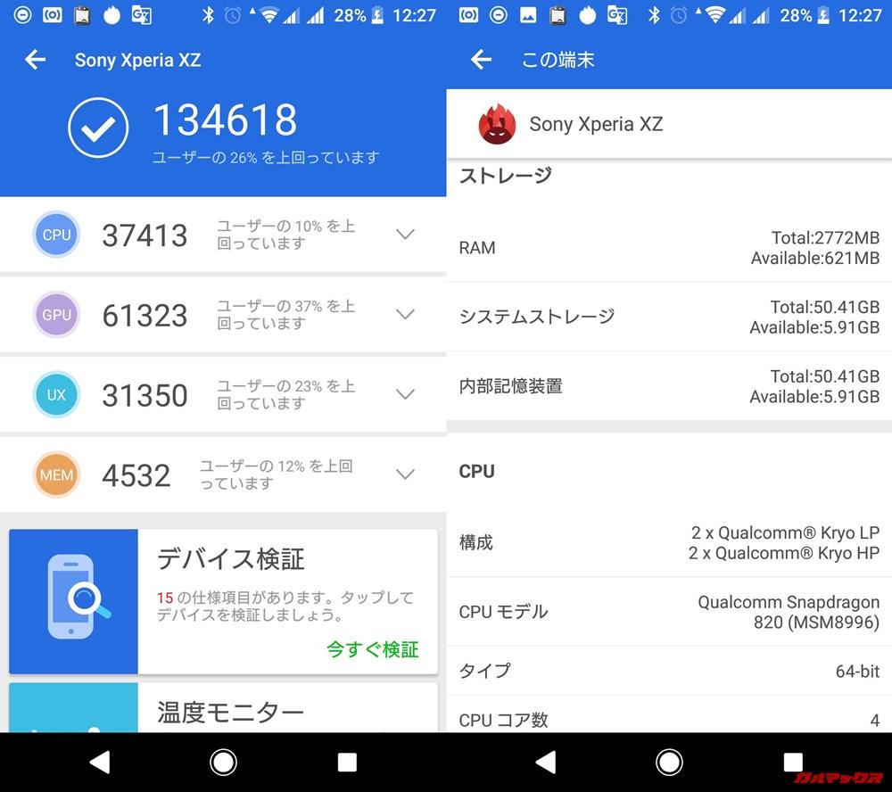 Xperia XZ(Android 8)実機AnTuTuベンチマークスコアは総合が134618点、3D性能が61323点。