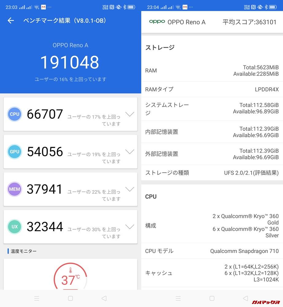 OPPO reno A(Android 9)実機AnTuTuベンチマークスコアは総合が191048点、3D性能が54056点。