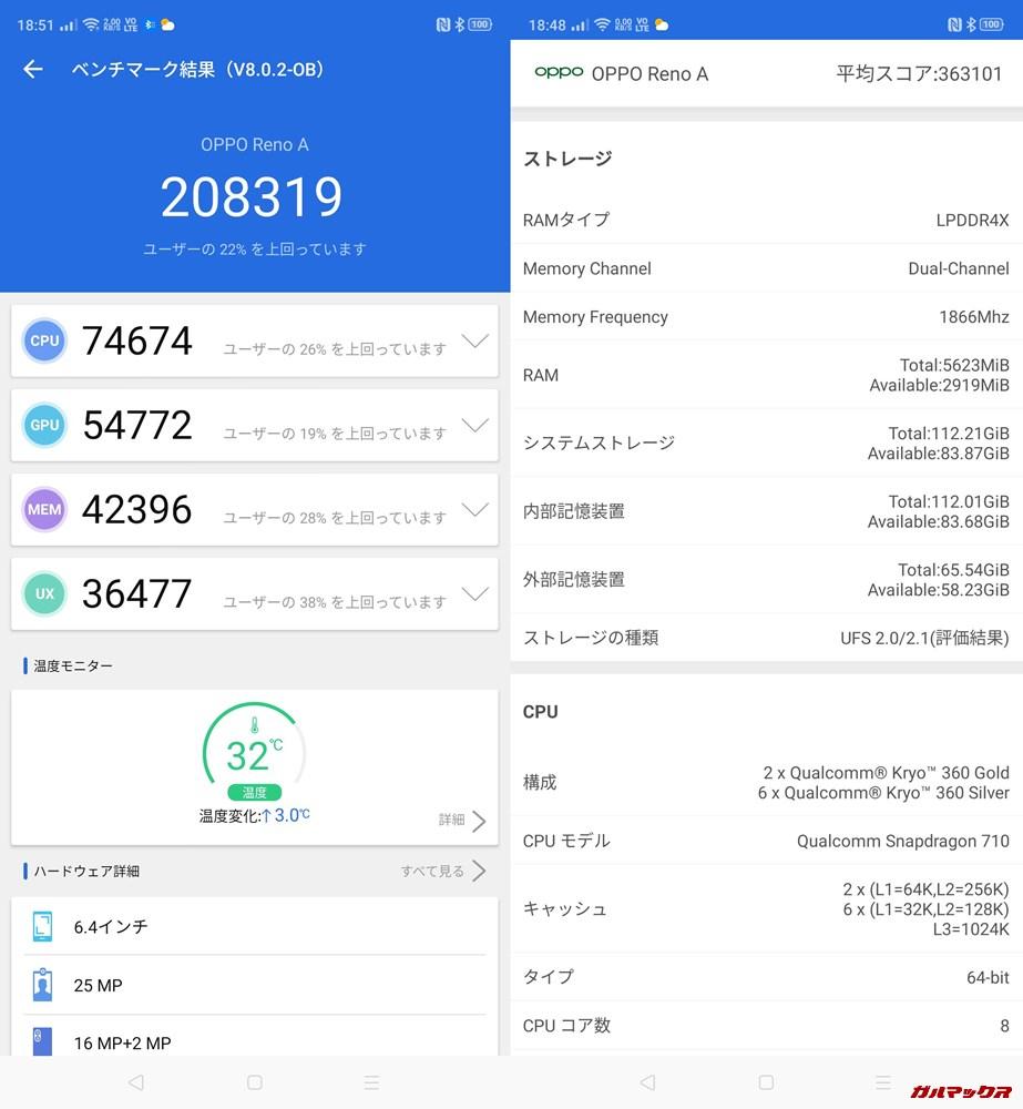 OPPO reno A(Android 9)実機AnTuTuベンチマークスコアは総合が208319点、3D性能が54772点。