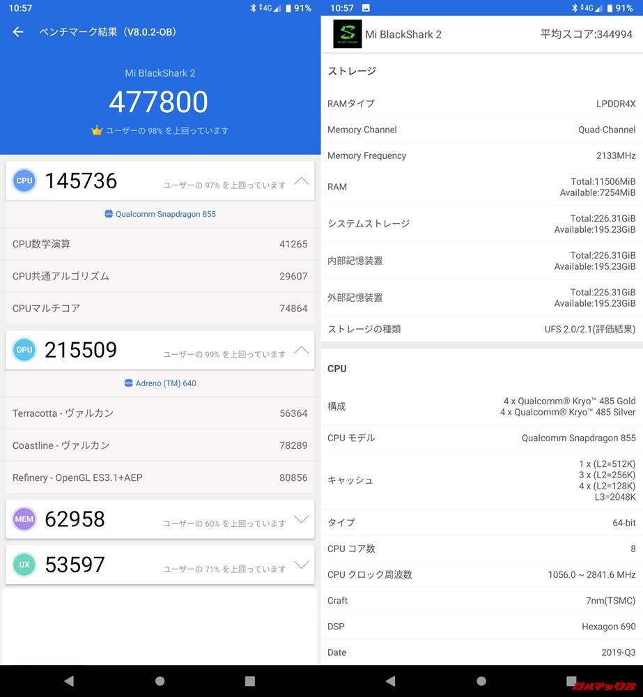 Xiaomi Black Shark 2/メモリ12GB版(Android 9)実機AnTuTuベンチマークスコアは総合が477800点、3D性能が215509点。
