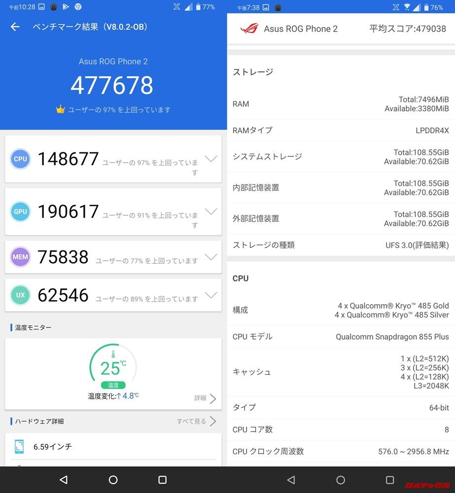 ROG phone 2/メモリ8GB版(Android 9)実機AnTuTuベンチマークスコアは総合が477678点、3D性能が190617点。