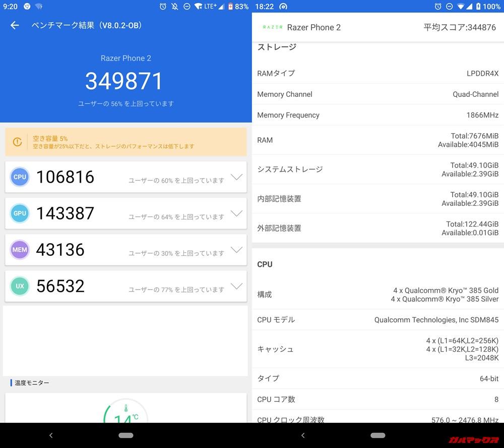 Razer Phone 2/メモリ(Android 9)実機AnTuTuベンチマークスコアは総合が349871点、3D性能が143387点。