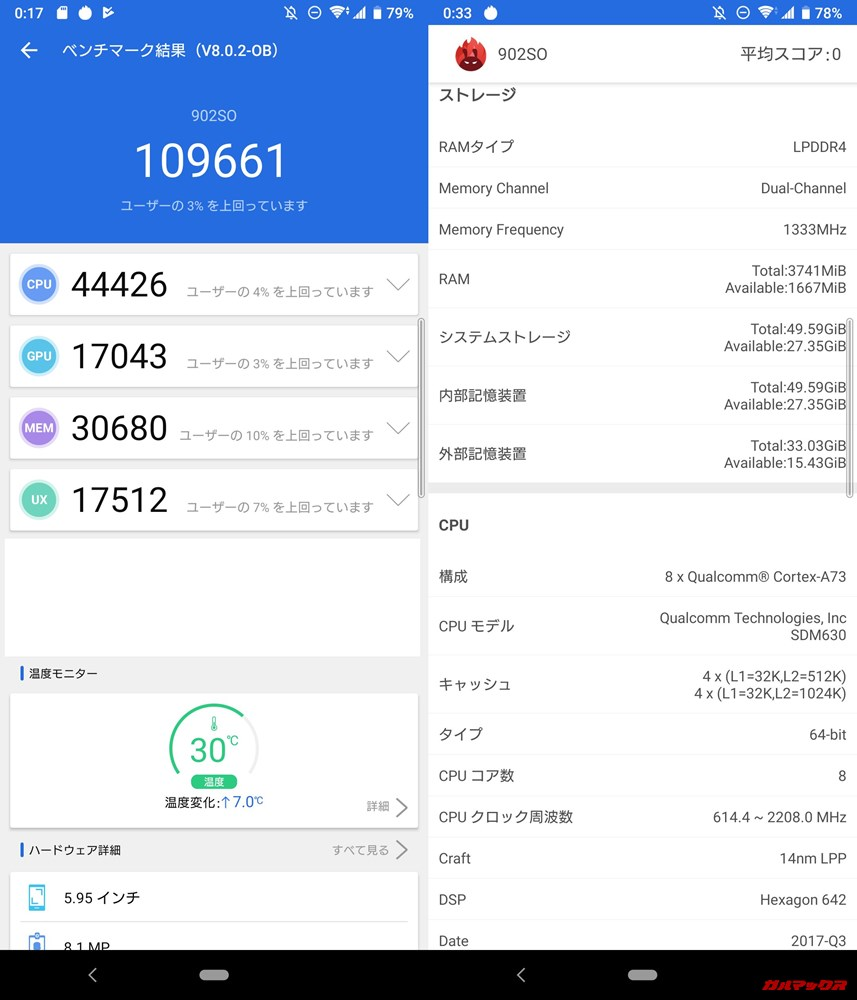 Xperia 8(Android 9)実機AnTuTuベンチマークスコアは総合が109661点、3D性能が17043点。