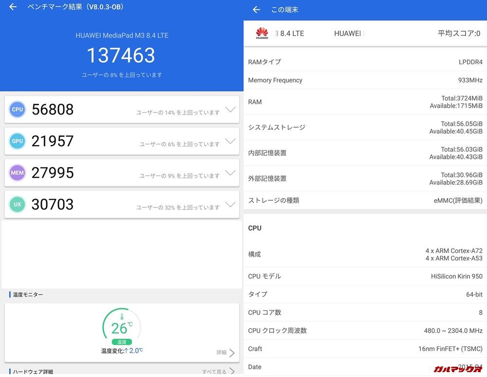 MediaPad M3(Android 7)実機AnTuTuベンチマークスコアは総合が137463点、3D性能が21957点。