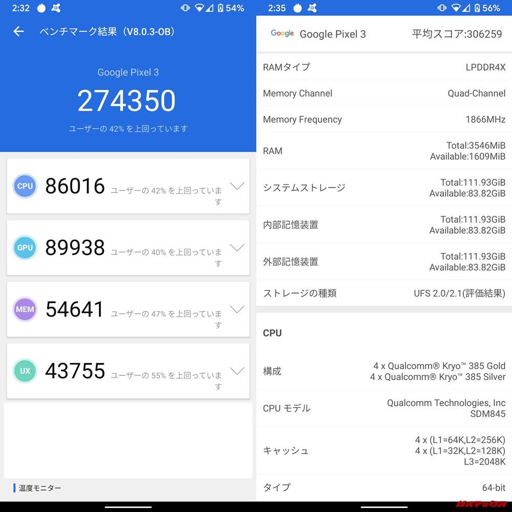 Pixel 3(Android 10)実機AnTuTuベンチマークスコアは総合が274350点、3D性能が89938点。