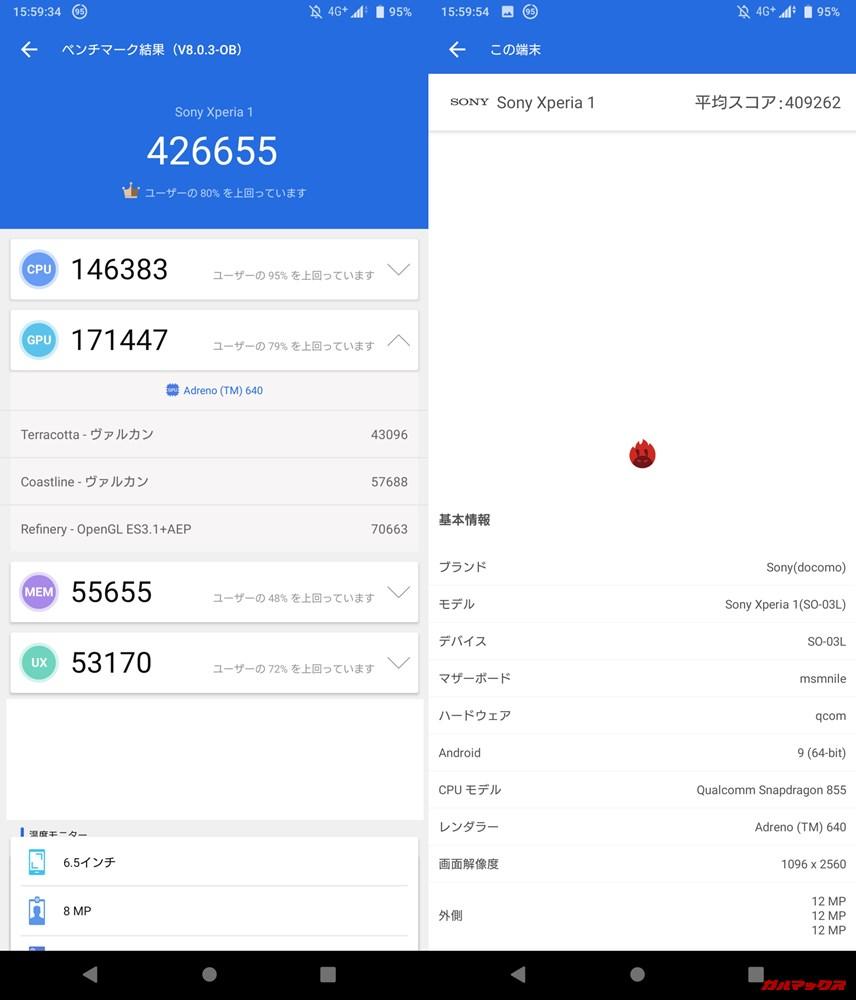Xperia 1(Android 9)実機AnTuTuベンチマークスコアは総合が426655点、3D性能が171447点。