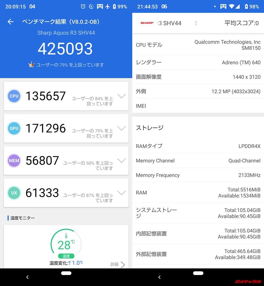 AQUOS R3(Android 9)実機AnTuTuベンチマークスコアは総合が425093点、3D性能が171296点。