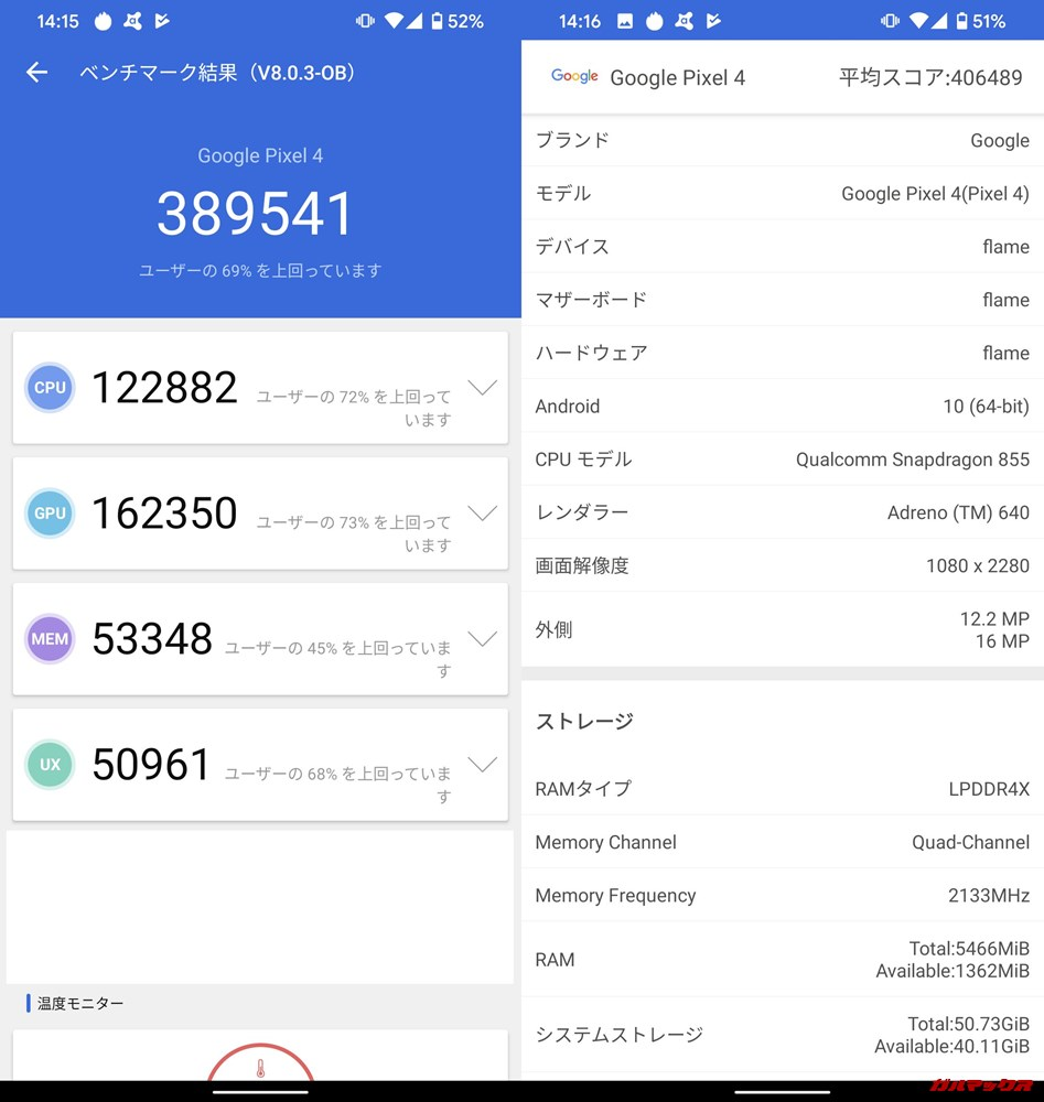 Pixel 4(Android 10)実機AnTuTuベンチマークスコアは総合が389541点、3D性能が162350点。