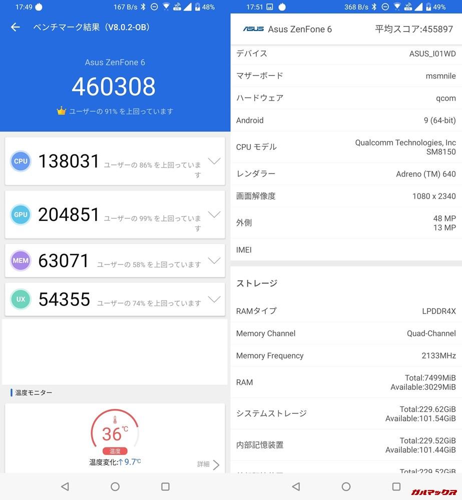 Zenfone 6実機AnTuTuベンチマークスコアは総合が460308点、3D性能が204851点。