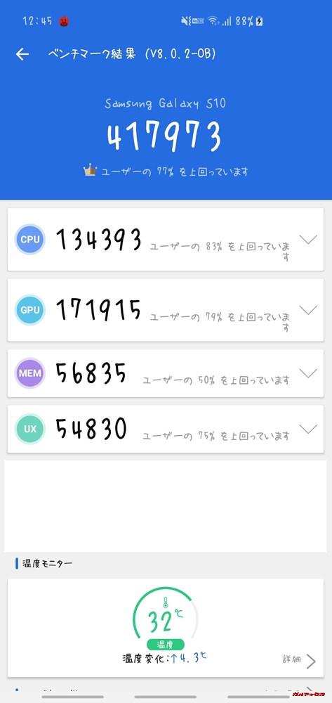Galaxy S10(Android 9)実機AnTuTuベンチマークスコアは総合が417973点、3D性能が171915点。