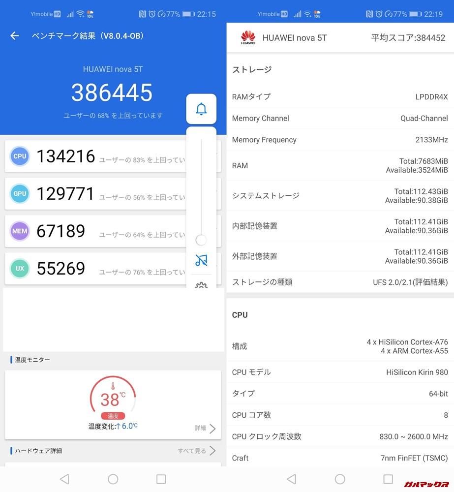 Huawei nova 5t(Android 9)実機AnTuTuベンチマークスコアは総合が386445点、3D性能が129771点。