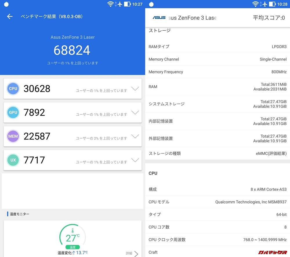 ASUS Zenfone 3 Laser(Android 7.0)実機AnTuTuベンチマークスコアは総合が68824点、3D性能が7892点。