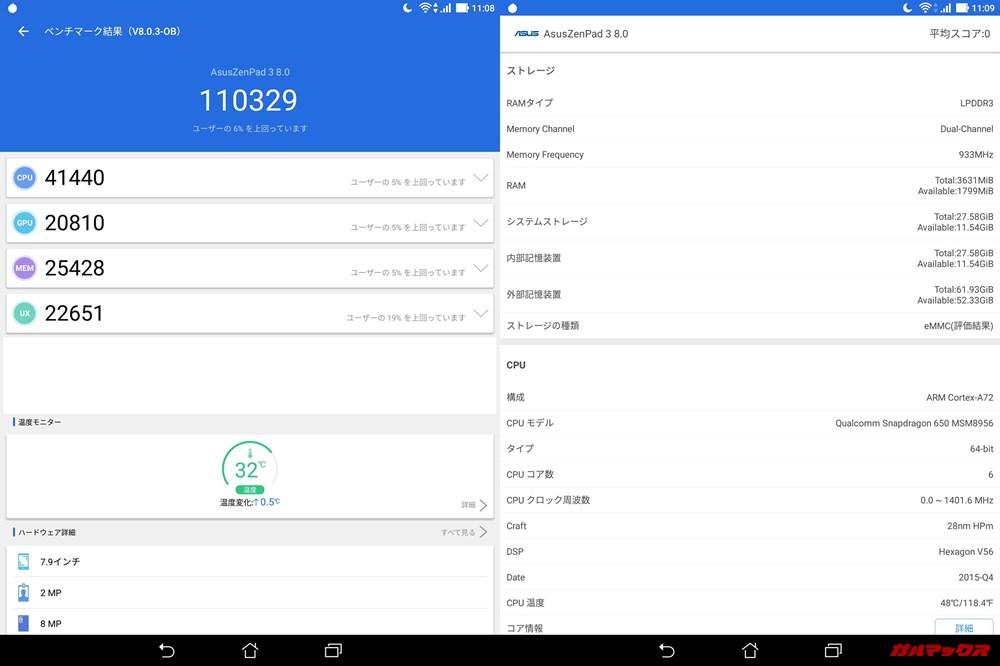 Zenpad3(Android 7)実機AnTuTuベンチマークスコアは総合が110329点、3D性能が20810点。