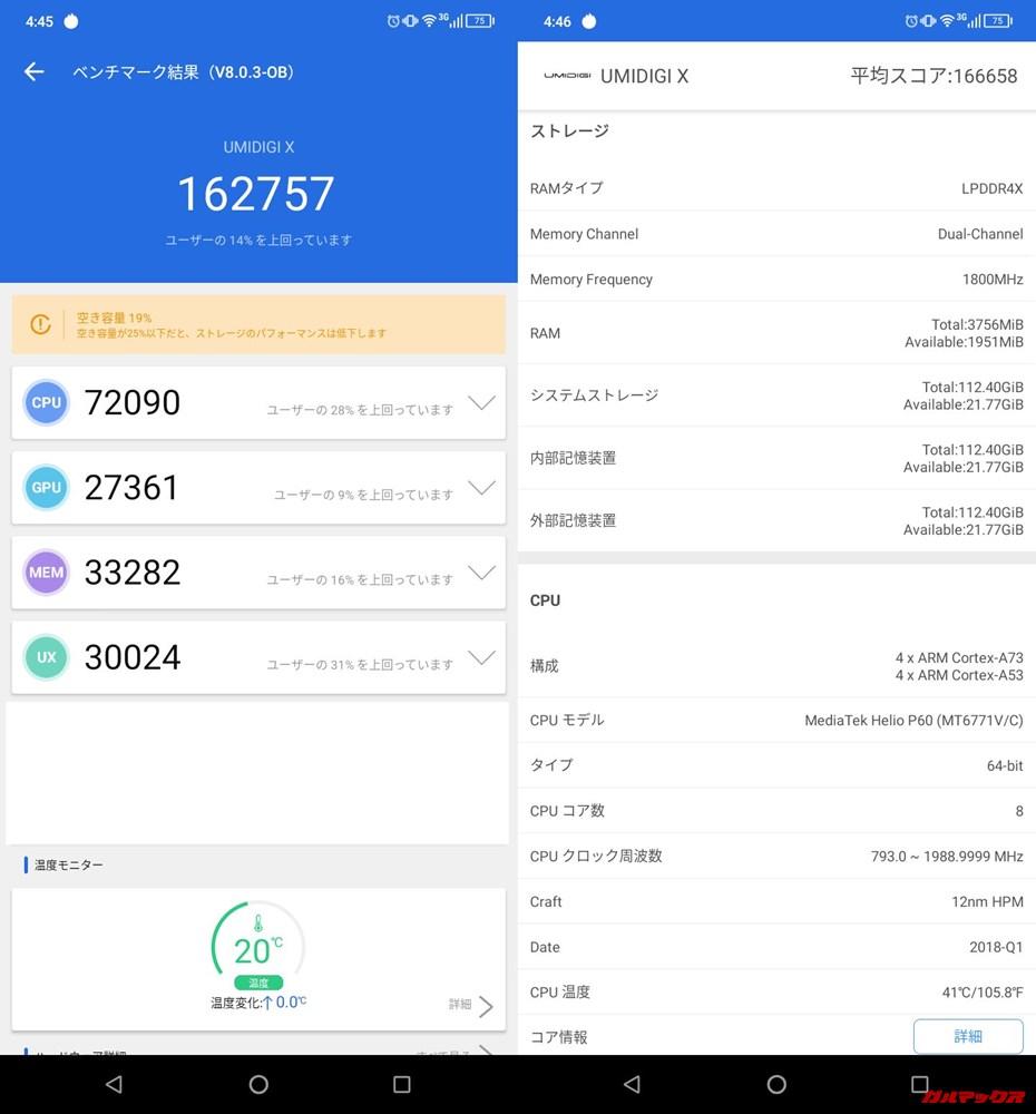 UMIDIGI X(Android 9)実機AnTuTuベンチマークスコアは総合が162757点、3D性能が27361点。