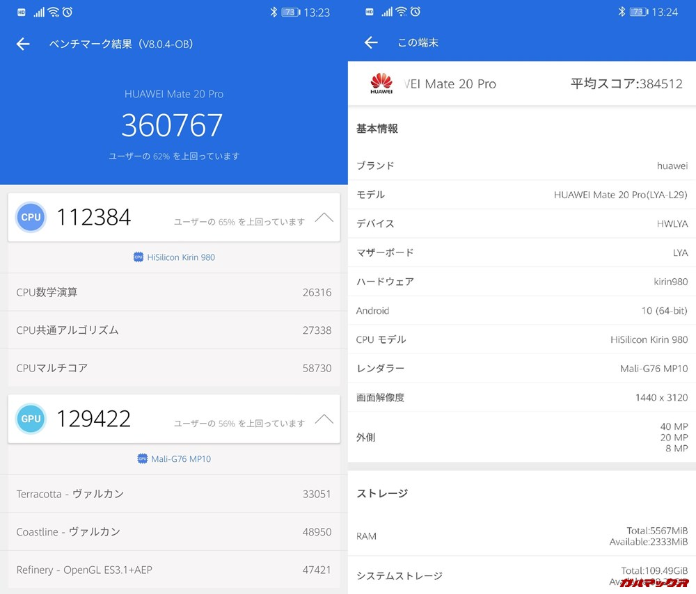 HUAWEI Mate 20 Pro(Android 9)実機AnTuTuベンチマークスコアは総合が388155点、3D性能が131593点。