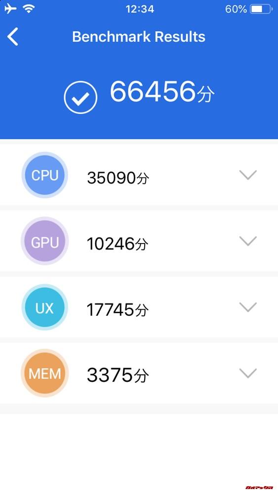 iPhone 5s(iOS12.4.2)実機AnTuTuベンチマークスコアは総合が66456点、3D性能が10246点。