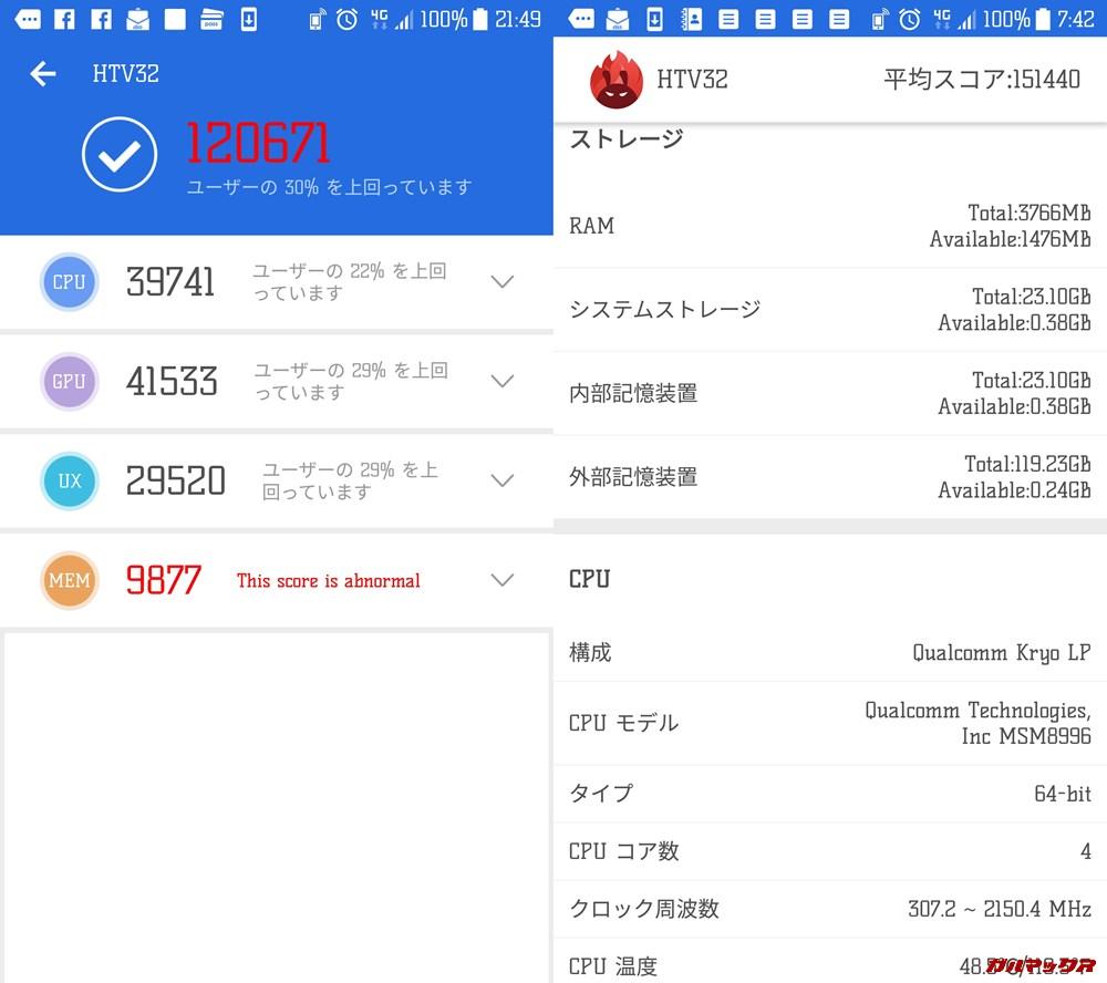 HTC 10(Android 7)実機AnTuTuベンチマークスコアは総合が120671点、3D性能が41533点。