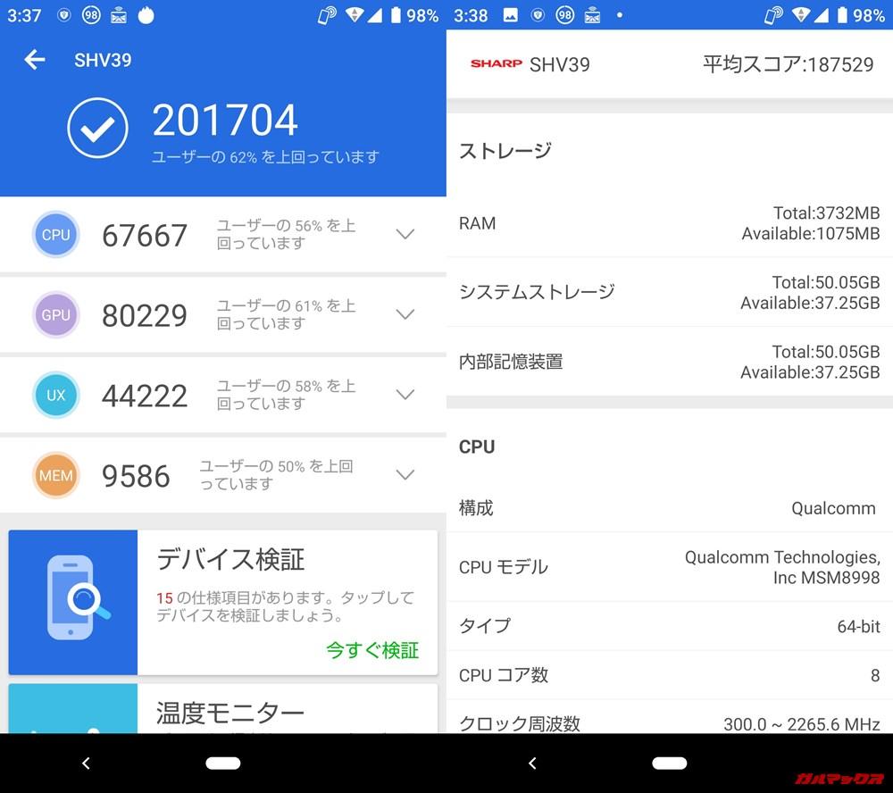 AQUOS R SHV39/auモデル(Android 9)実機AnTuTuベンチマークスコアは総合が201704点、3D性能が80229点。