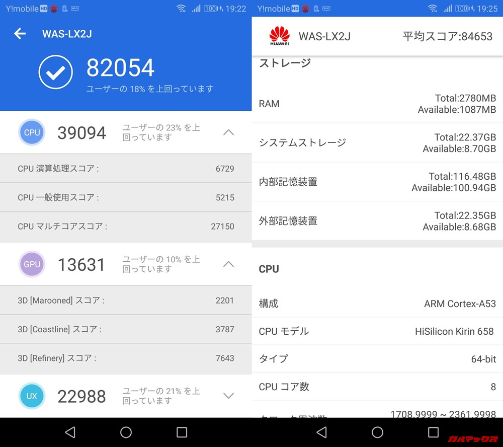 HUAWEI P10lite(Android 8)実機AnTuTuベンチマークスコアは総合が82054点、3D性能が13631点。