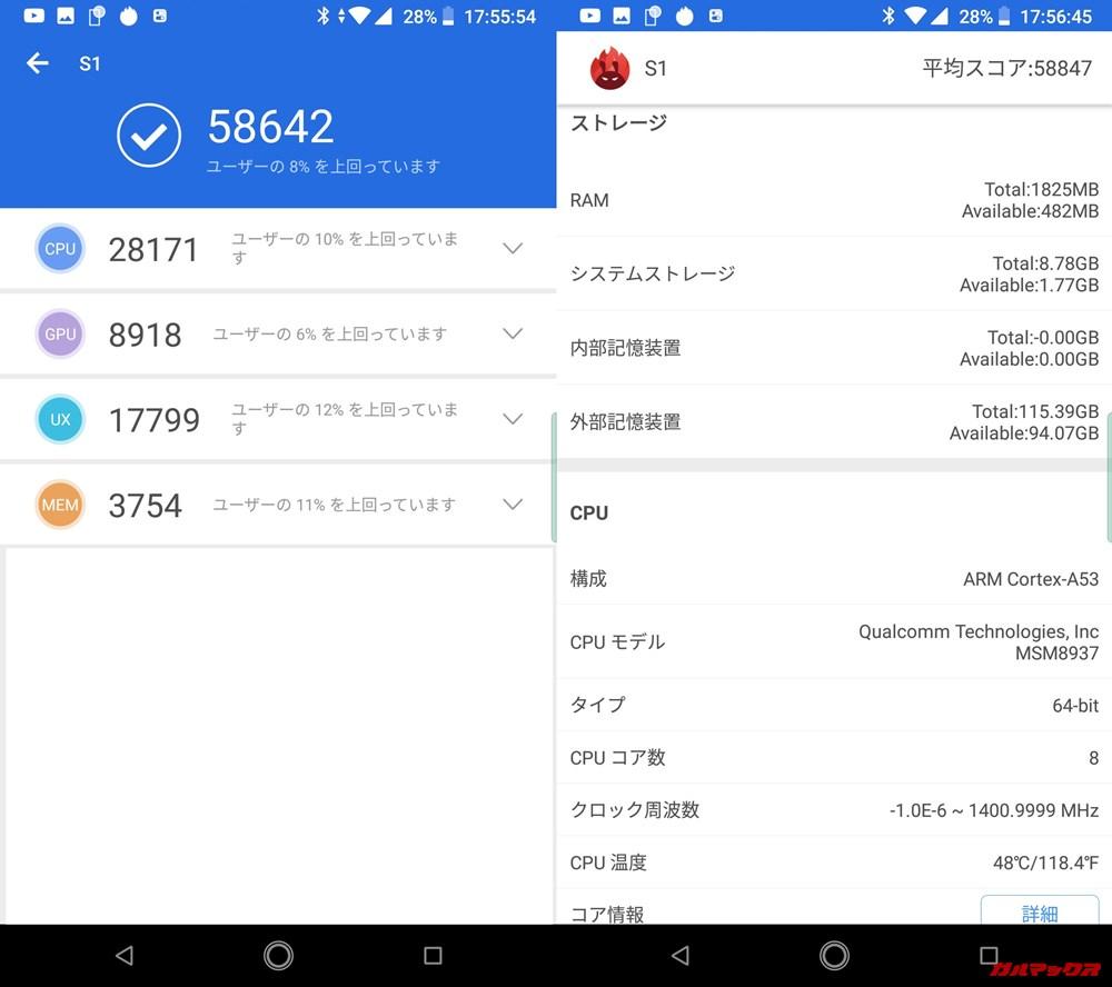 Android One S1(Android 8.1)実機AnTuTuベンチマークスコアは総合が58642点、3D性能が8918点。