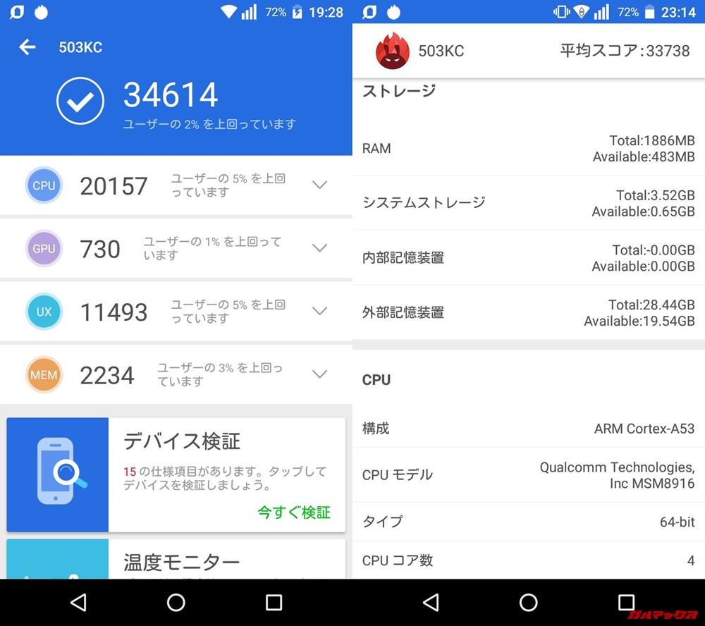 DIGNO E 503KC(Android 6.0.1)実機AnTuTuベンチマークスコアは総合が34614点、3D性能が730点。