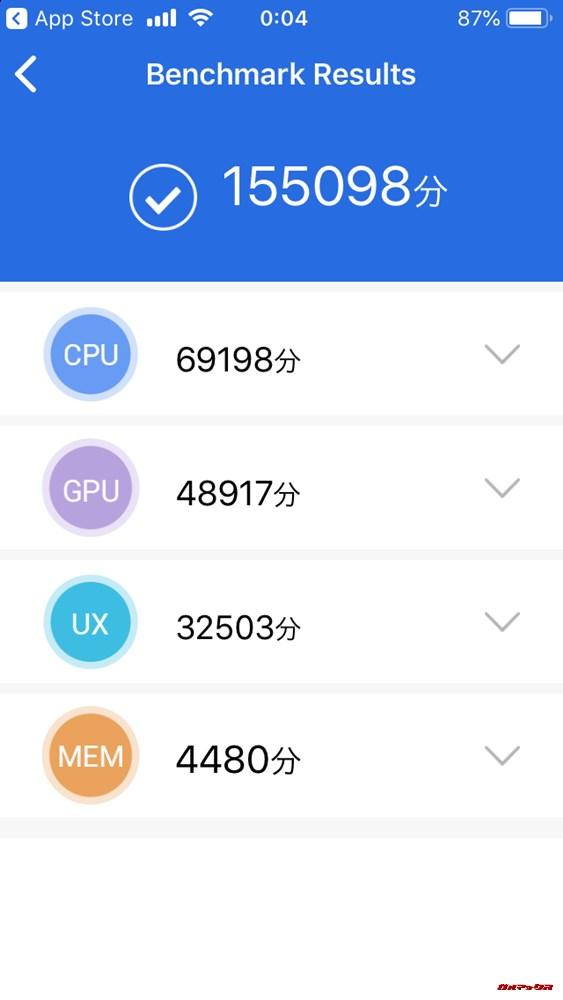 iPhoneSE (iOS 121)実機AnTuTuベンチマークスコアは総合が155098点、3D性能が48917点。