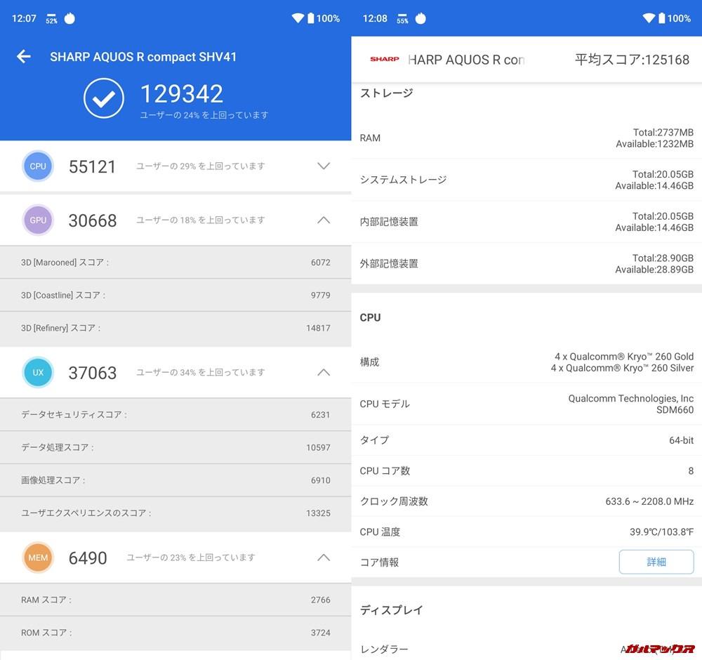 AQUOS R Compact(Android 9)実機AnTuTuベンチマークスコアは総合が129342点、3D性能が30668点。