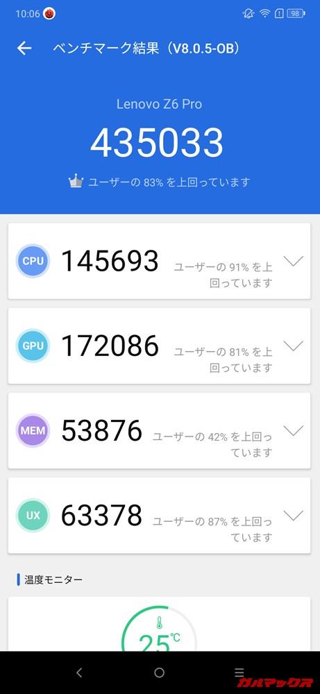 Lenovo Z6 Pro(Android 9)実機AnTuTuベンチマークスコアは総合が435033点、3D性能が172086点。