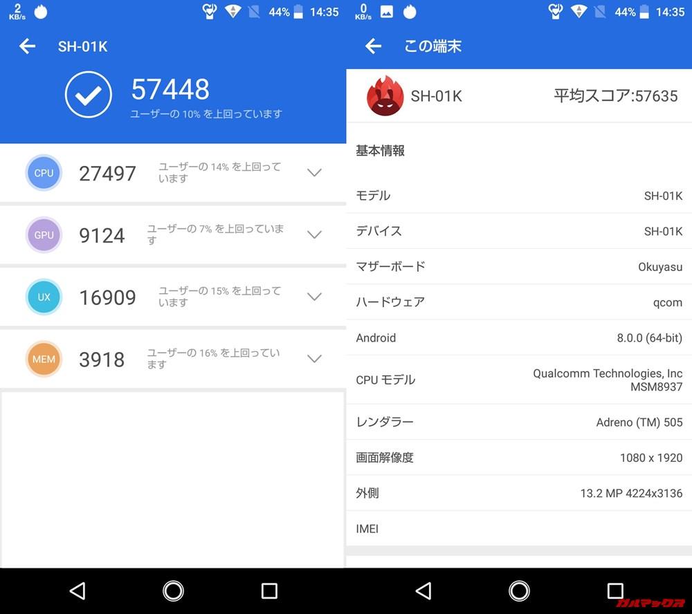 AQUOS sense/メモリ3GB(Android 8)実機AnTuTuベンチマークスコアは総合が57448点、3D性能が9124点。