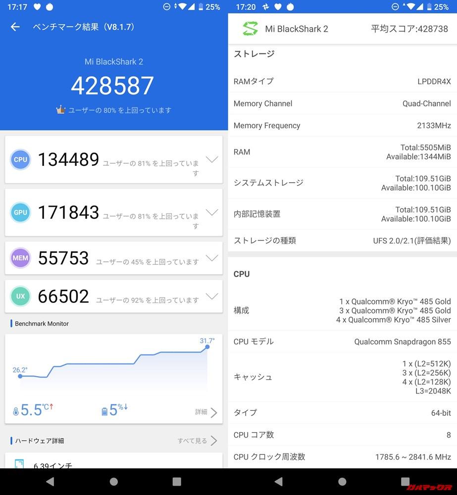 Xiaomi Black Shark 2/メモリ6GB(Android 9)実機AnTuTuベンチマークスコアは総合が428587点、3D性能が171843点。