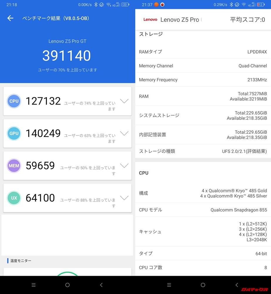 Lenovo Z5 Pro GT(Android 9)実機AnTuTuベンチマークスコアは総合が391140点、3D性能が140249点。