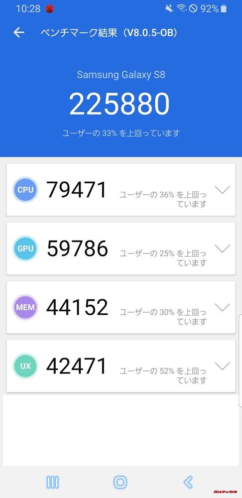 Galaxy S8(Android 9)実機AnTuTuベンチマークスコアは総合が225880点、3D性能が59786点。