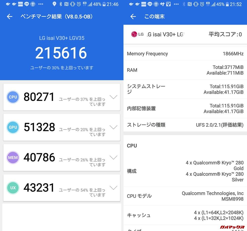 LG V30+(Android 9)実機AnTuTuベンチマークスコアは総合が215616点、3D性能が51328点。