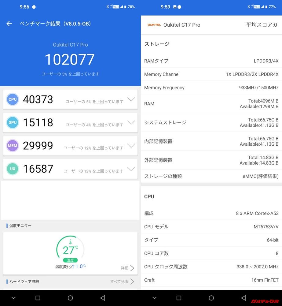 Oukitel C17 Pro/メモリ4GB(Android 9)実機AnTuTuベンチマークスコアは総合が102077点、3D性能が15118点。